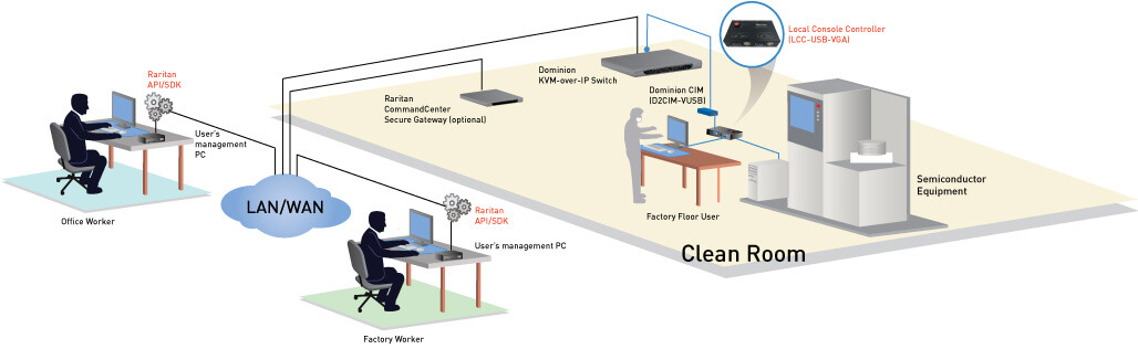 manufacturing-solution-diagram