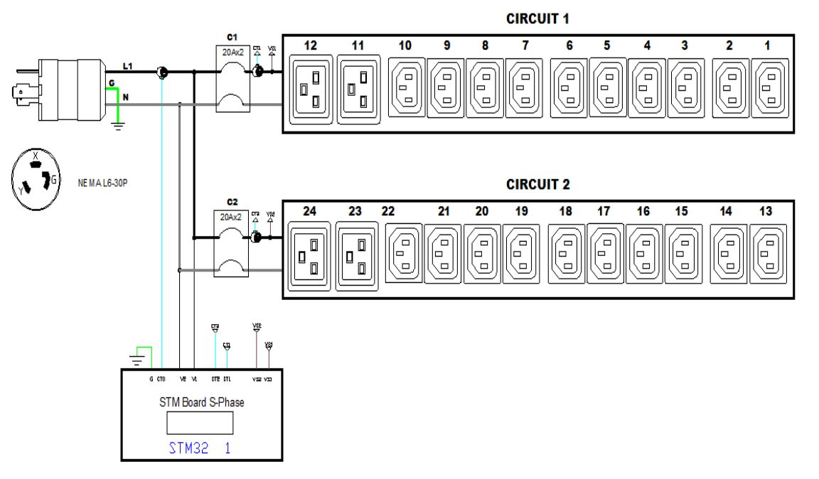 PDU Circuit Breakers and nch Circuits: Why Monitor Both ... on
