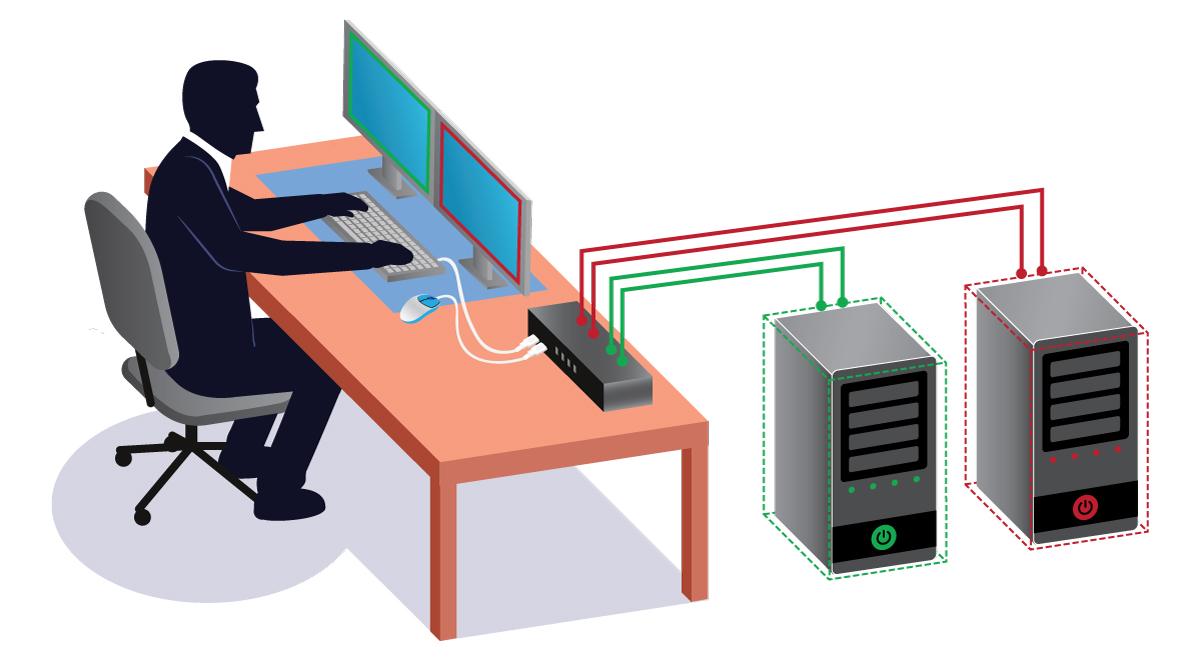 dual-monitor-KVM-switch